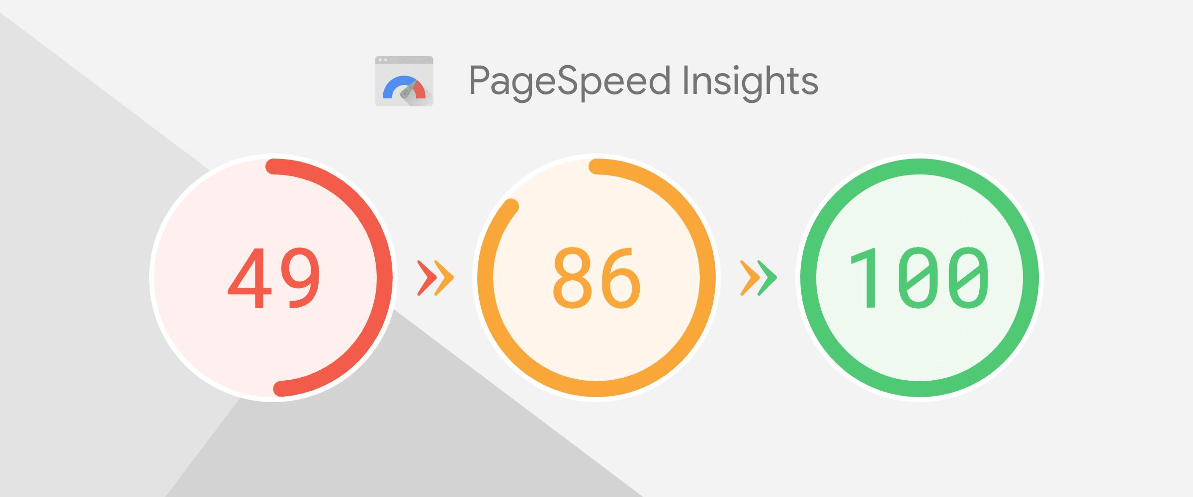 google page speed optimisation